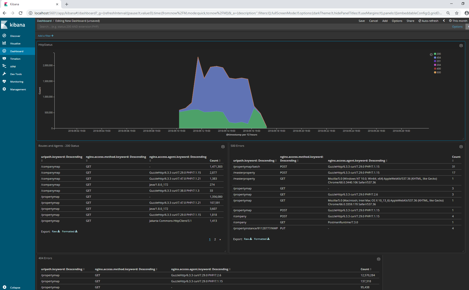 Quick Analysis of Web Logs (IIS or nginx) With the ELK Stack
